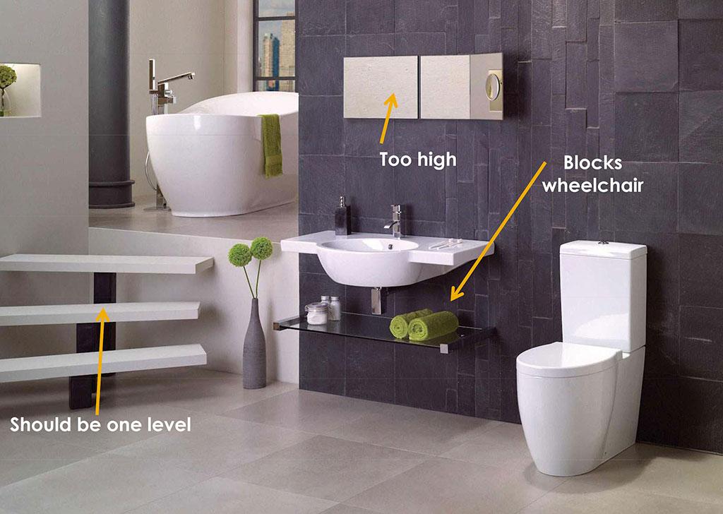 Interior Design Bathroom analysis by Kassandra Becerril