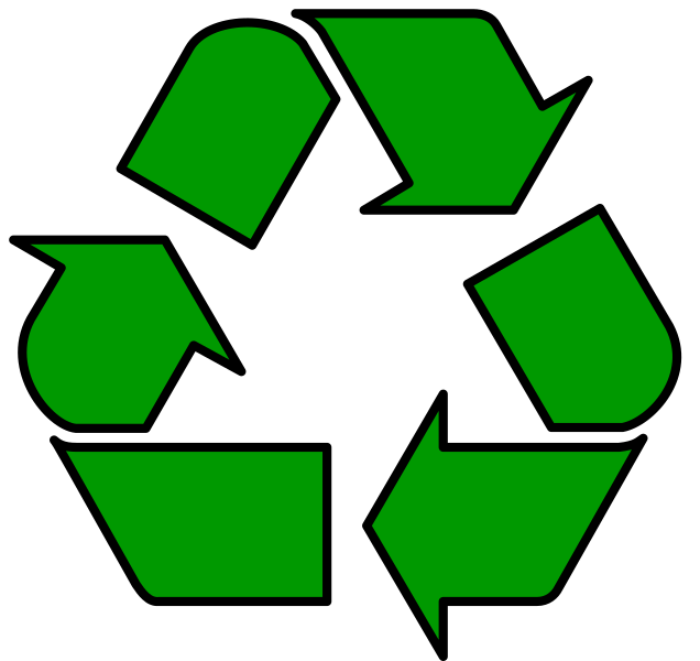 International Recycling Symbo